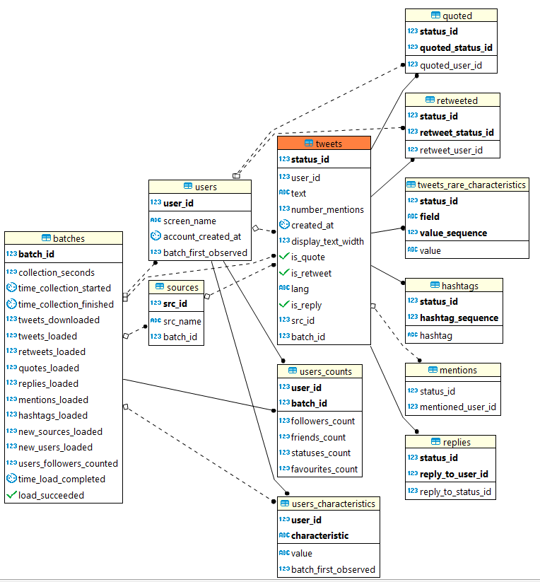 Setting up RStudio Server, Shiny Server and PostgreSQL