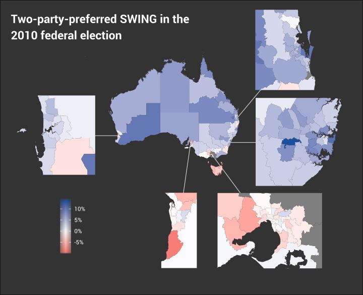 Exploring swings in Australian federal elections